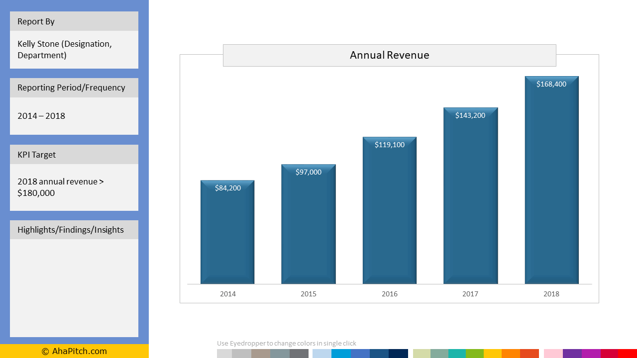 Annual Revenue Comparison Report