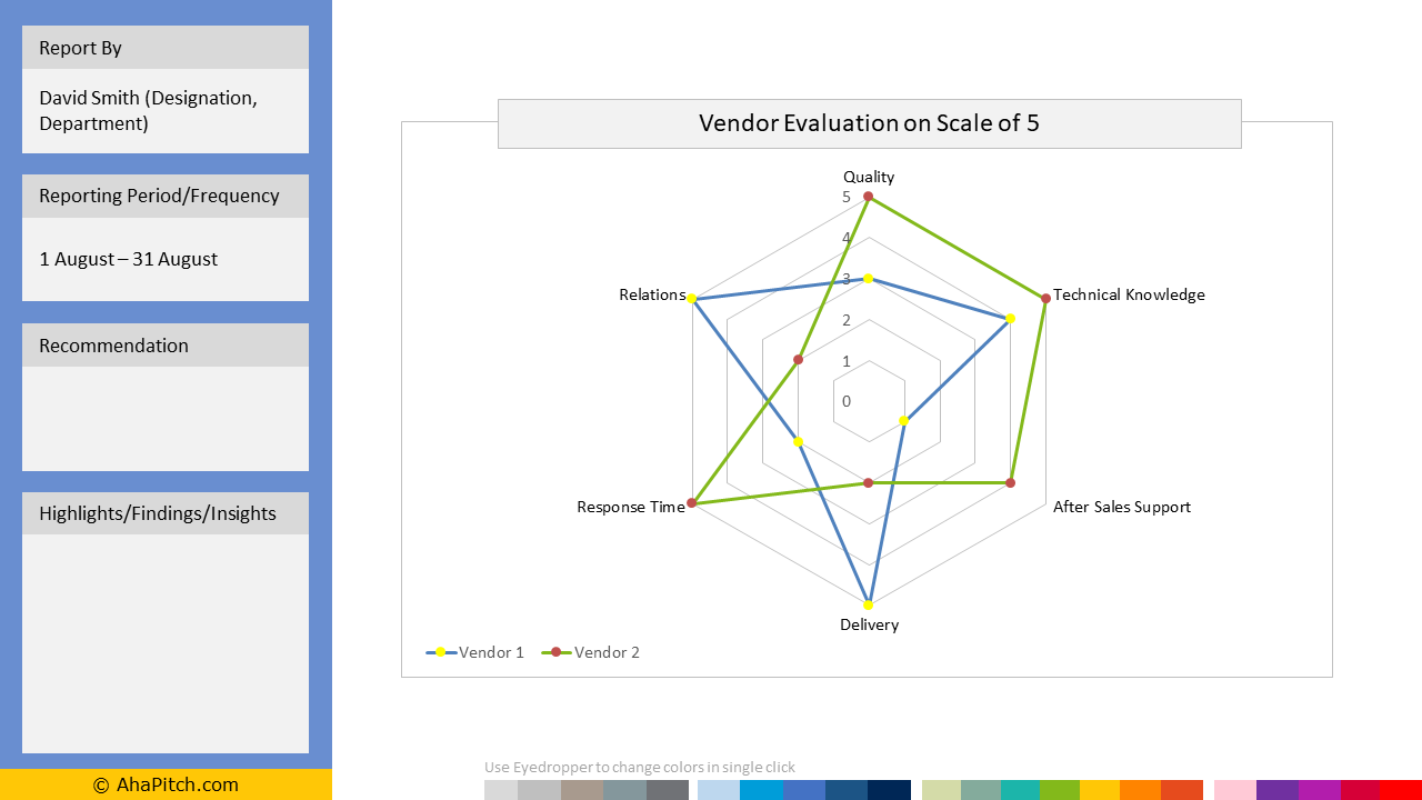 Sales KPI Report Template 108 - Vendor Evaluation on Scale of 5