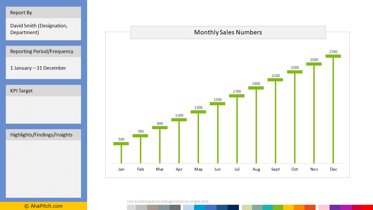 Sales KPI Report Template 109 - Monthly Sales Numbers