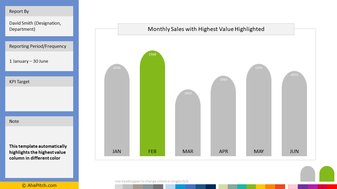 Sales KPI Report Template 111 - Monthly Sales with Highest Value Highlighted