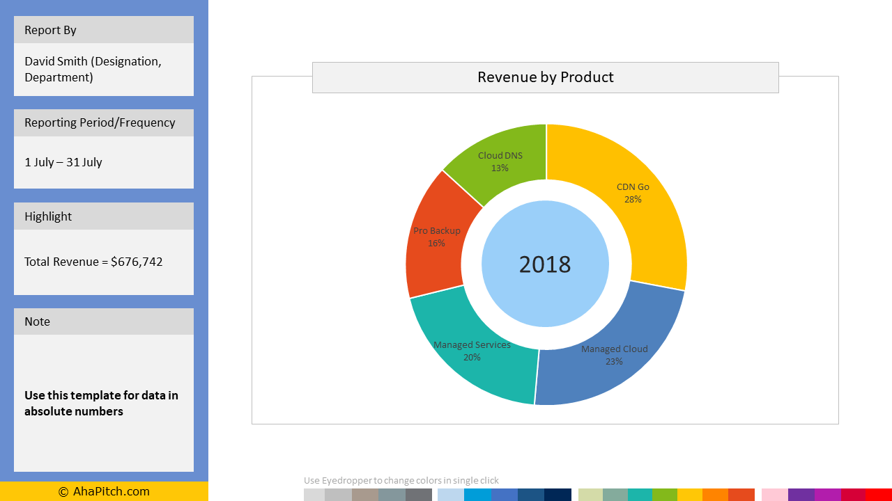 Revenue from Products 2 | Sales Report Template