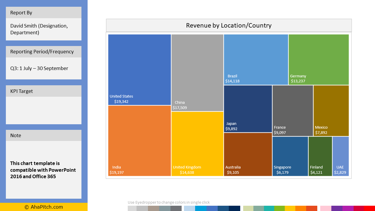 Sales KPI Report Template 16 - Revenue by Location Country