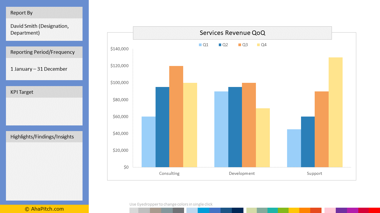 Sales KPI Report Template 30 - Services Revenue Quarterly