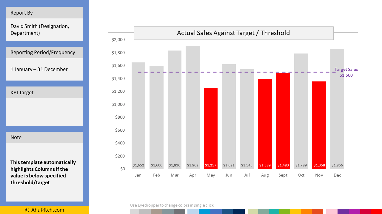 Sales KPI Report Template 40 - Actual Sales Against Target Threshold