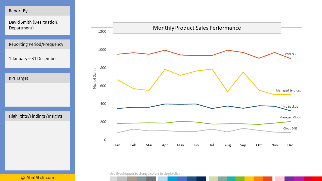 Sales KPI Report Template 44 - Monthly Product Sales Performance