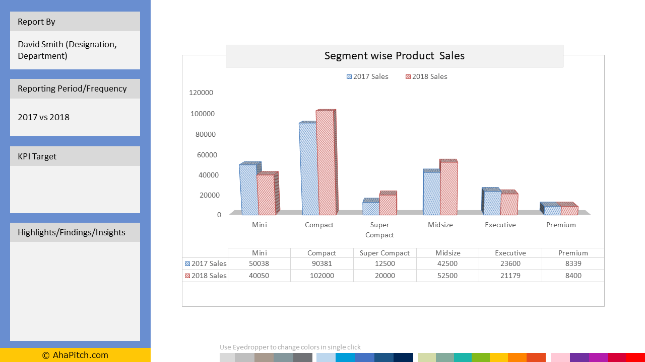Segment-wise Product Sales 2 | Sales Report Template