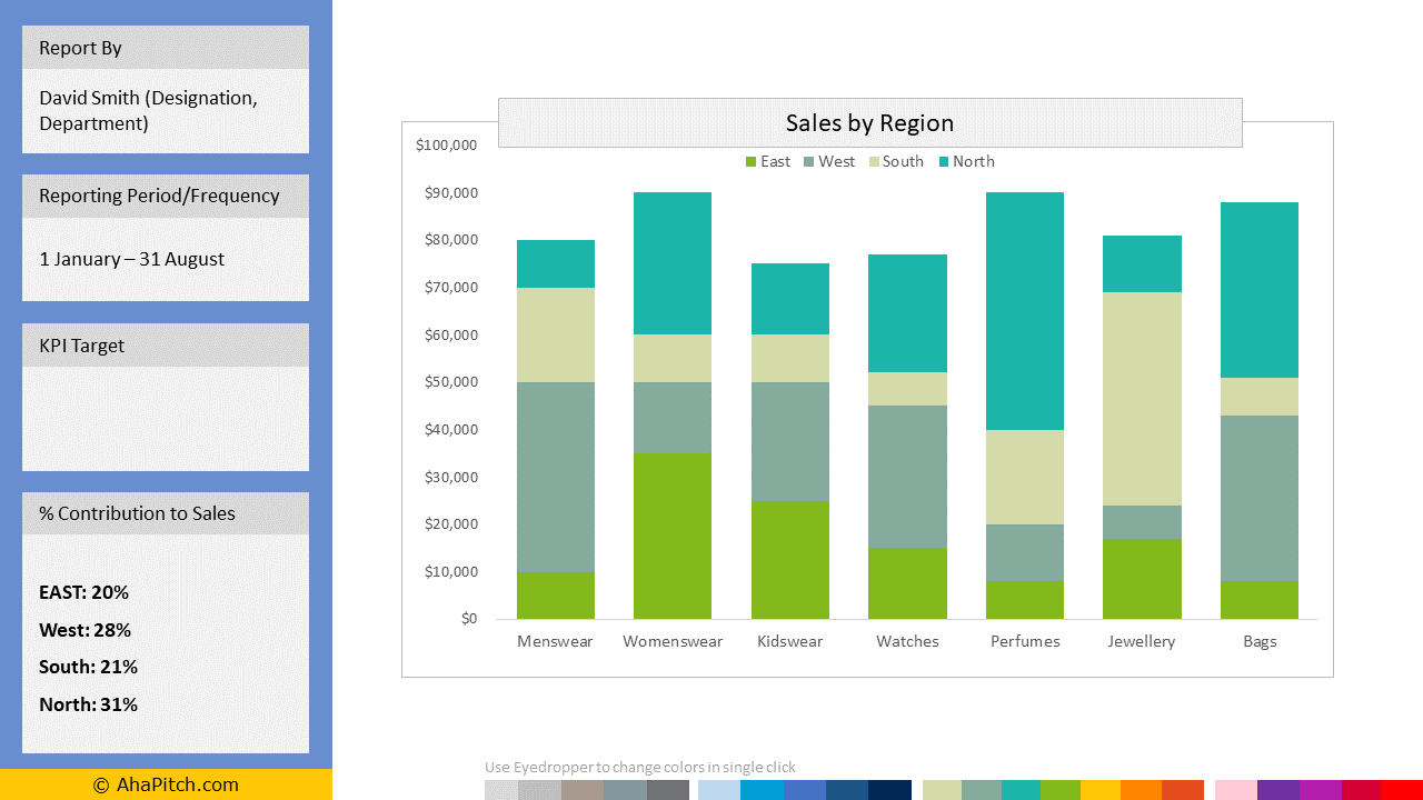 Sales by Region (Variation 1) 2 | Sales Report Template