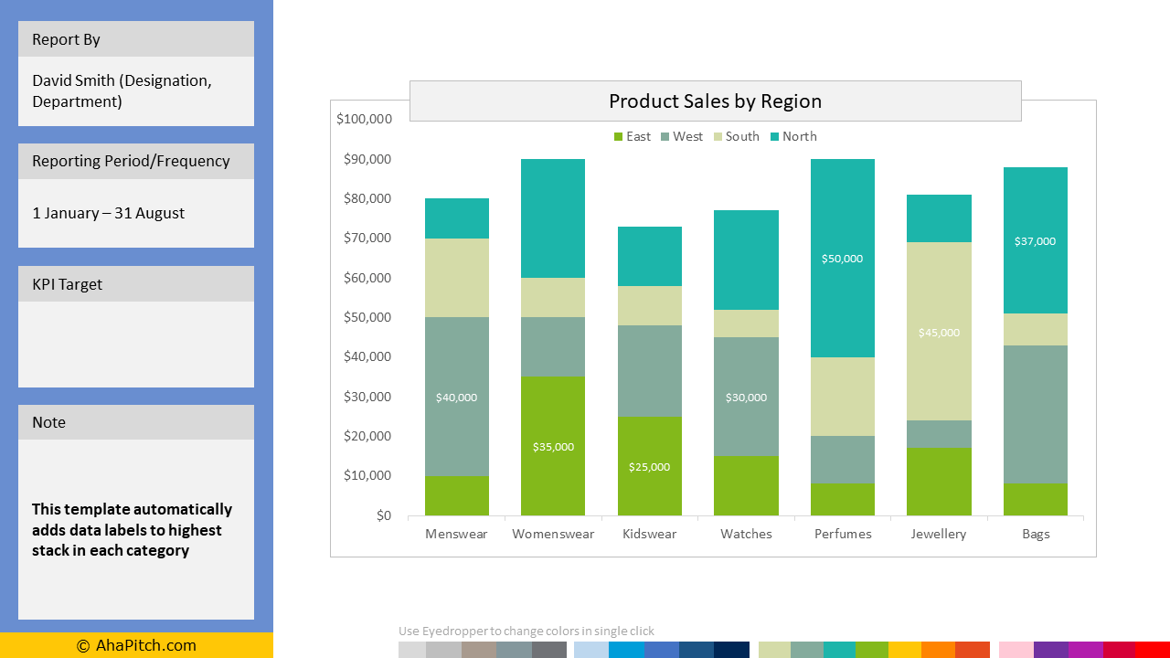 Sales KPI Report Template 52 - Sales by Region Variation