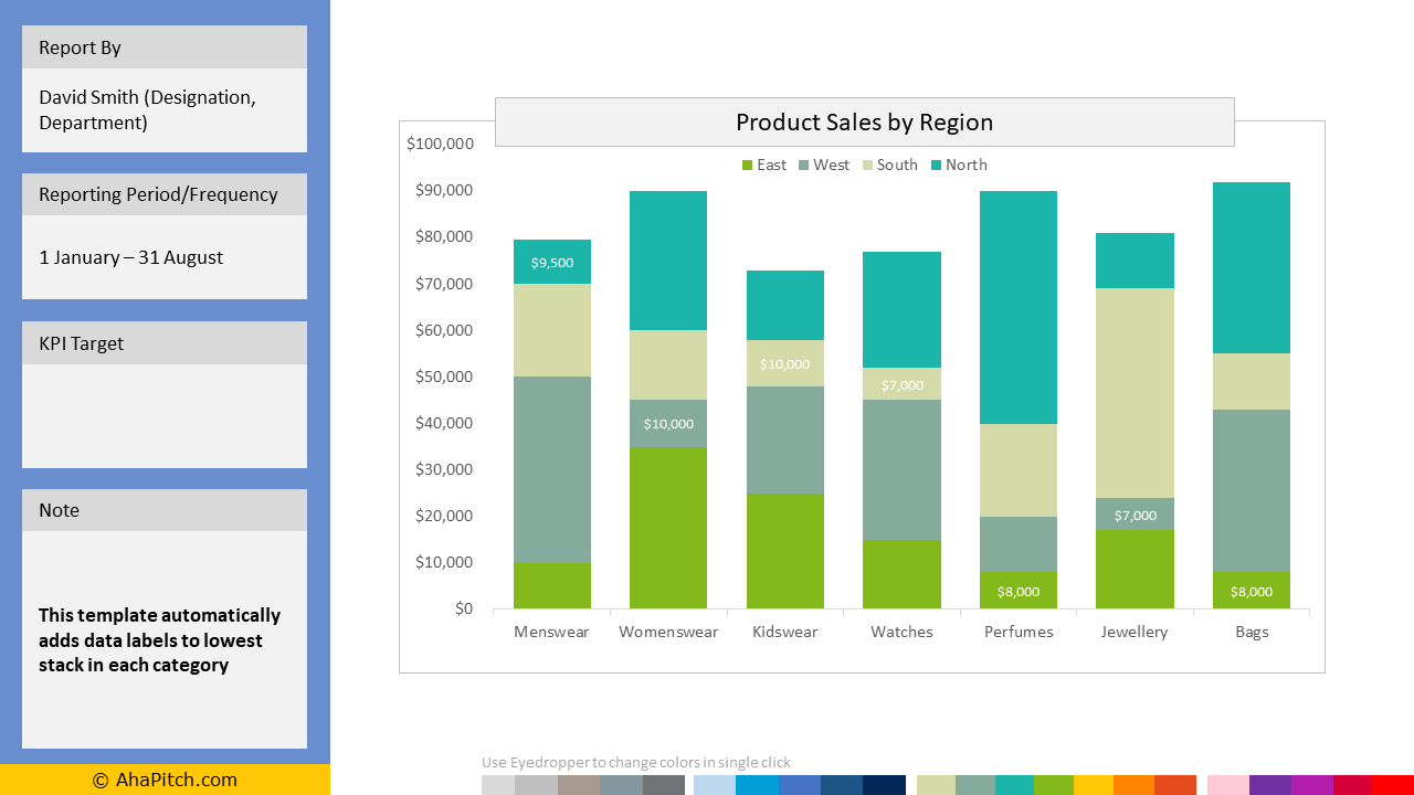 Sales by Region (Variation 4) 2 | Sales Report Template