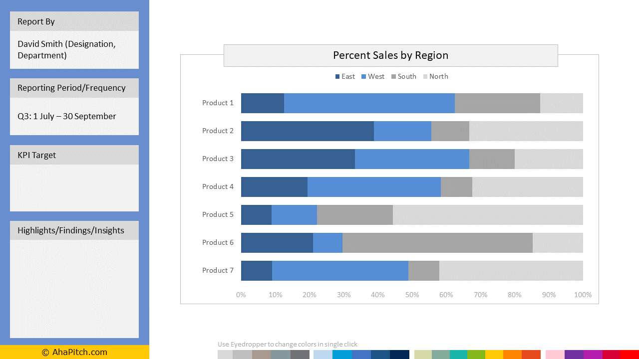 Sales KPI Report Template 56 - Percent Sales by Region