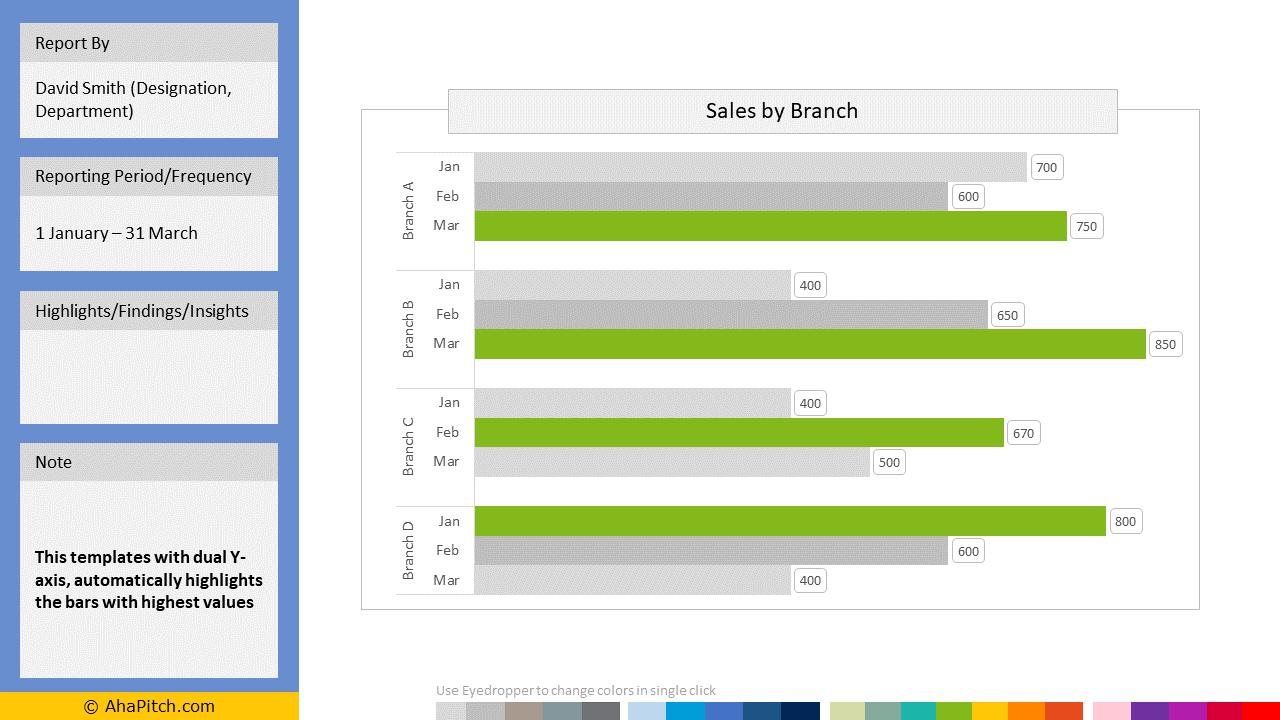 Sales Volume by Branches 2 | Sales Report Template