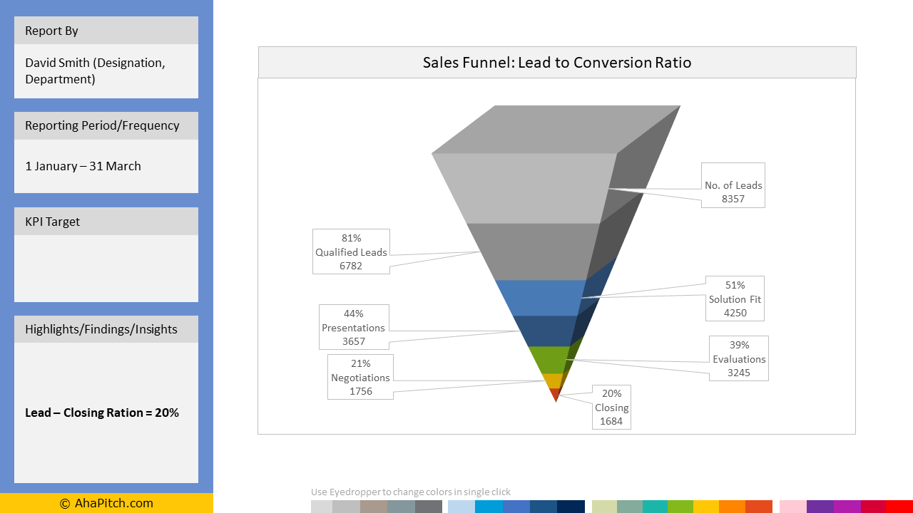 Sales Funnel Chart with 7 Segments for Lead - Conversion Ratio 2 | Sales Report Template