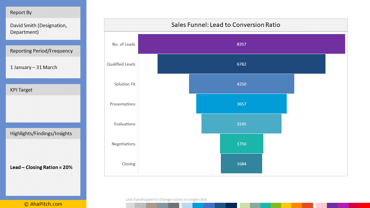 Sales KPI Report Template 62 - Sales Funnel Lead to Conversion Ratio