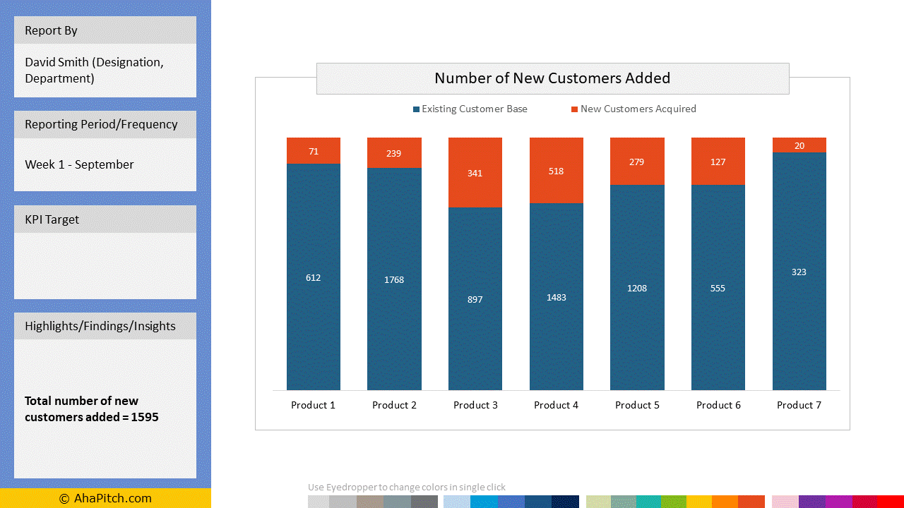 Sales KPI Report Template 72 - Number of New Customers Added