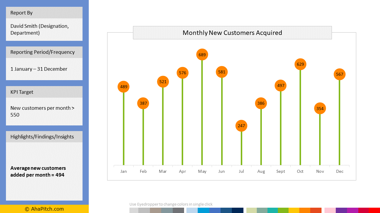 New Customers Acquired 2 | Sales Report Template