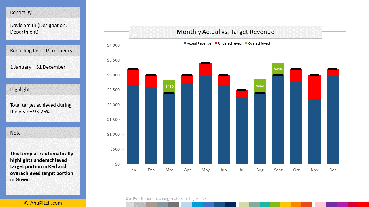 Sales KPI Report Template 8 - Monthly Actual vs Target Revenue