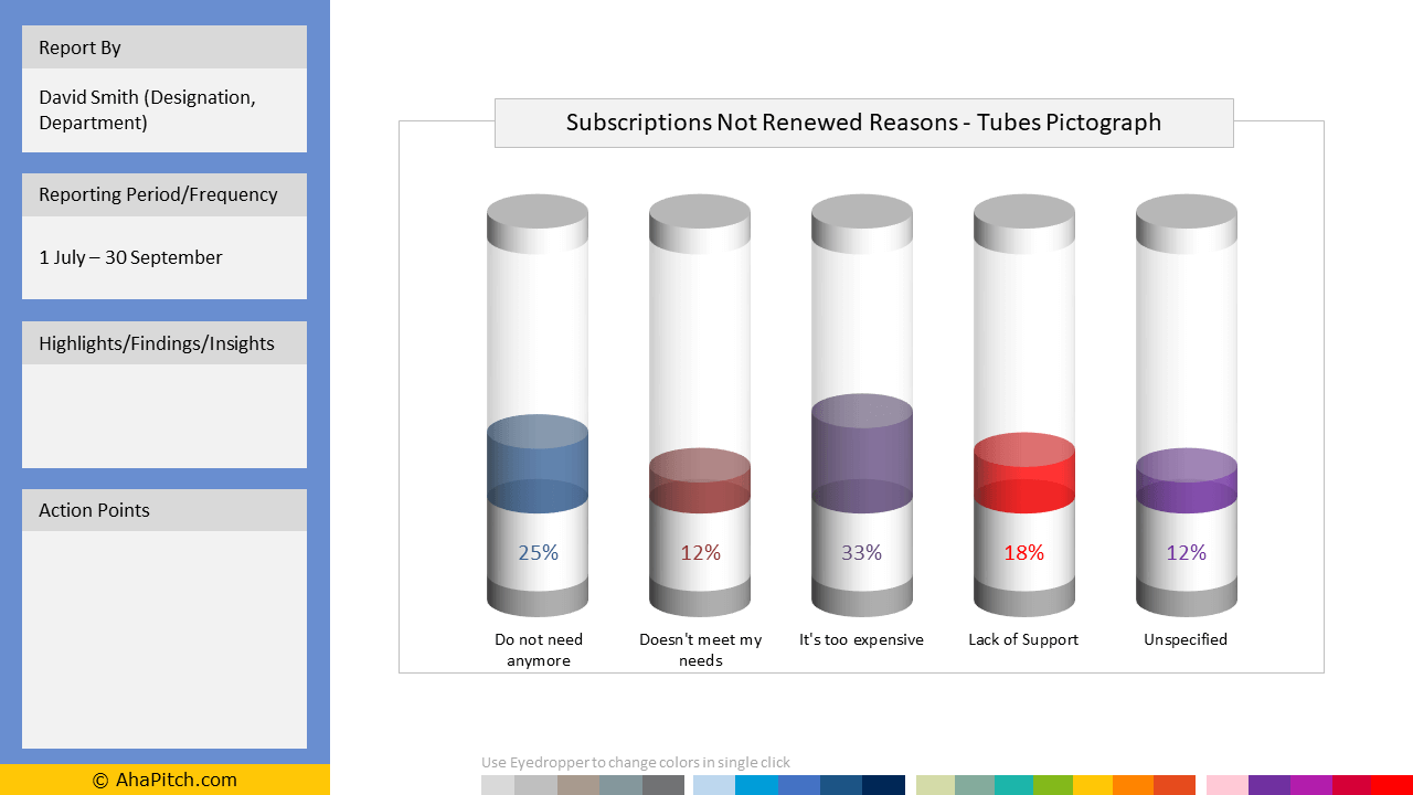 Sales KPI Report Template 97 - Subscriptions Not Renewed Reasons - Tubes Pictograph