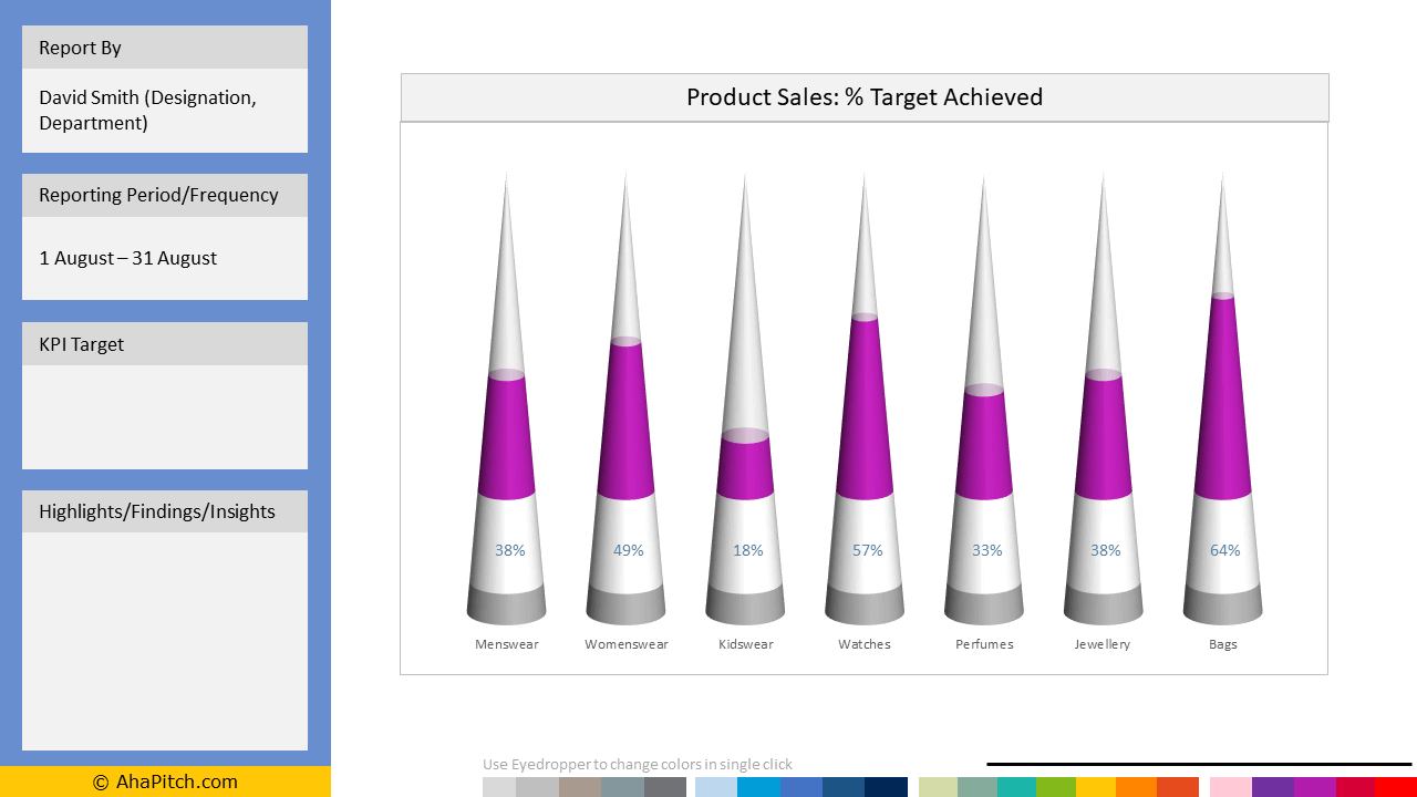 Sales KPI Report Template 99 - Product Sales Percent Target Achieved