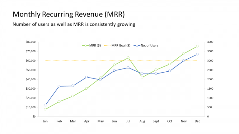 8 - Monthly Recurring Revenue (MRR)